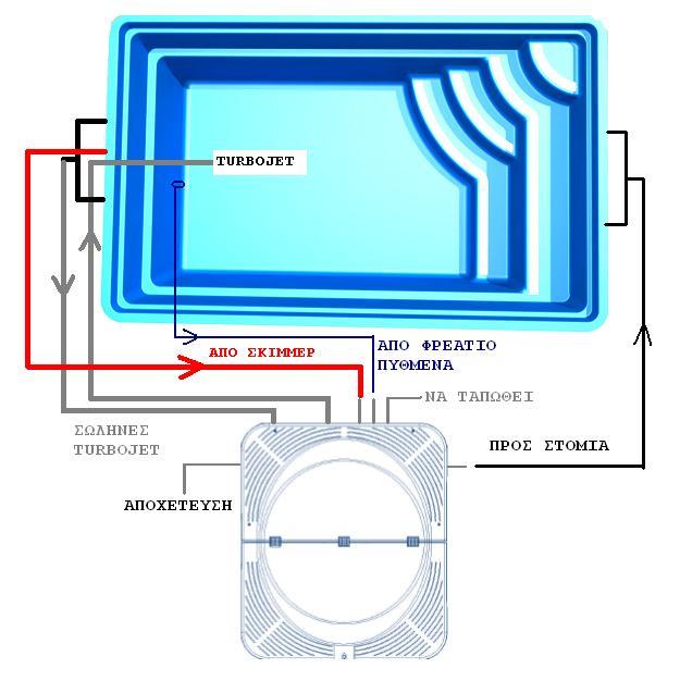 Swimming Pool Diagram Wiring Diagram